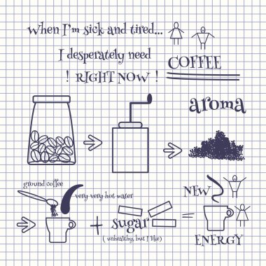 Coffee is a new energy  vector illustration.