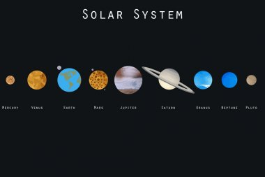 The planets of the solar system. Vector illustration.
