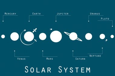 The solar system, planets and satellites in the original style. Vector illustration.