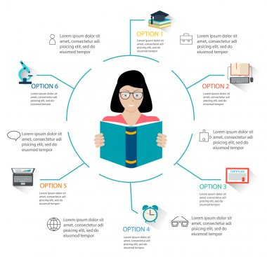 Education and learning infographic