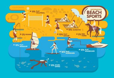 Beach sports infographics ,Summer concept , Volleyball, Soccer,