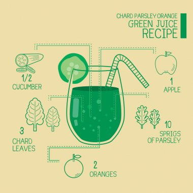 Chard parsley orange, green juice recipes great  detoxify