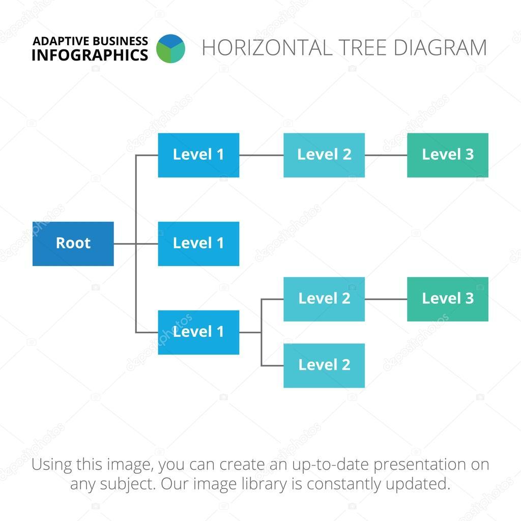 horizontal tree diagram template 1 — stock vector © redinevector, Wiring diagram