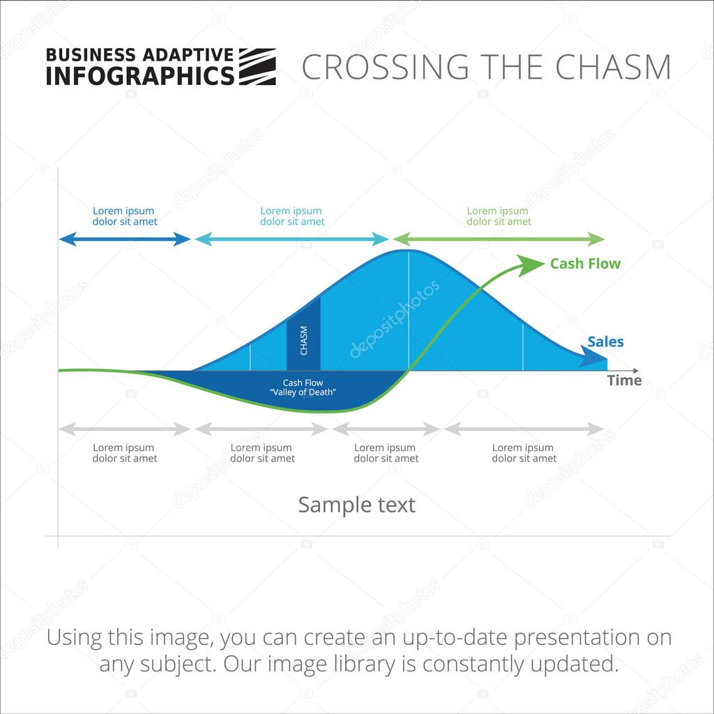 Crossing the chasm diagram sample stock vector redinevector crossing the chasm diagram sample stock vector ccuart Choice Image