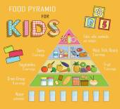 Infographic graf, obrázek potravinové pyramidy pro výživu dětí a děti. Zobrazí zůstatek zdravé potraviny pro úspěšný růst, vzdělávání a pokrok