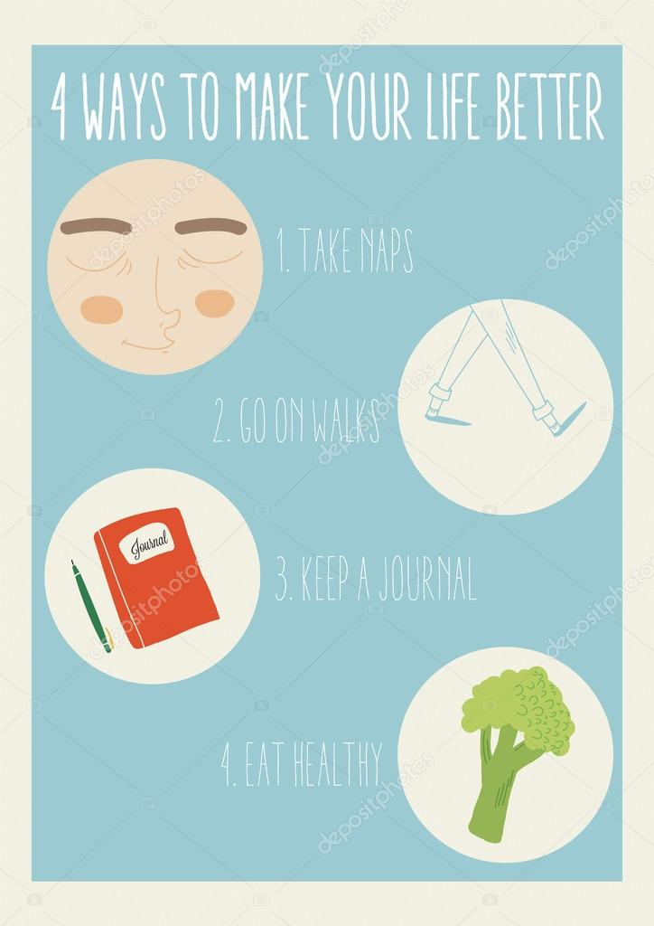 How to Make Your Life Better Posters. Motivational Poster. Health and Self care. Healthy lifestyle.