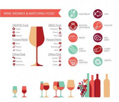 Wine info-graphics