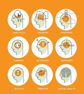 Symbols of human mind states