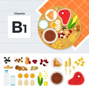 Products with vitamin B1