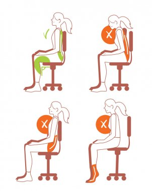 Sitting positions. Correct and bad sitting position, back pain, vector illustration stock vector