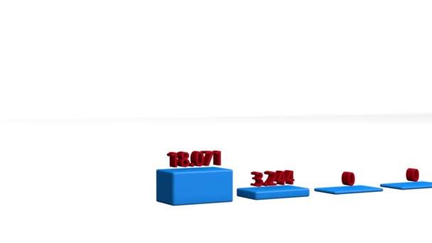 graf růstu podniku