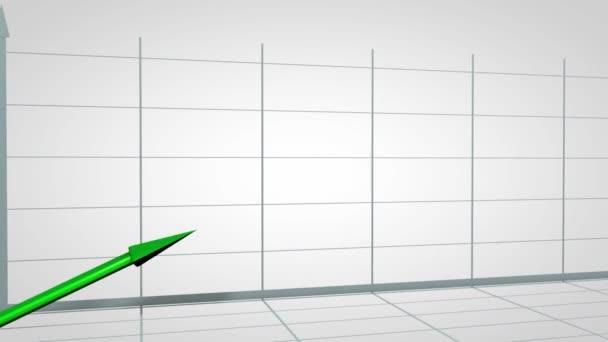 3 obchodní růst Chart bary