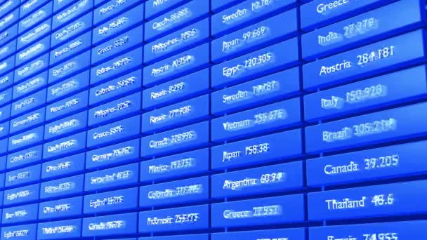 Abstract economical background with information board in studio. Abstract financial ticker display countries and counters, rapidly changing at the beginning and slowing down towards the end.