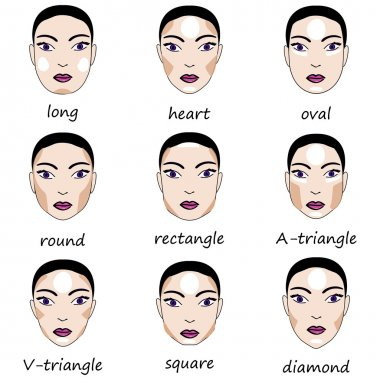 Best make up for different types of woman's face. Vector set of different forms of female face. How to put on perfect make up. Contouring and highlighting face.