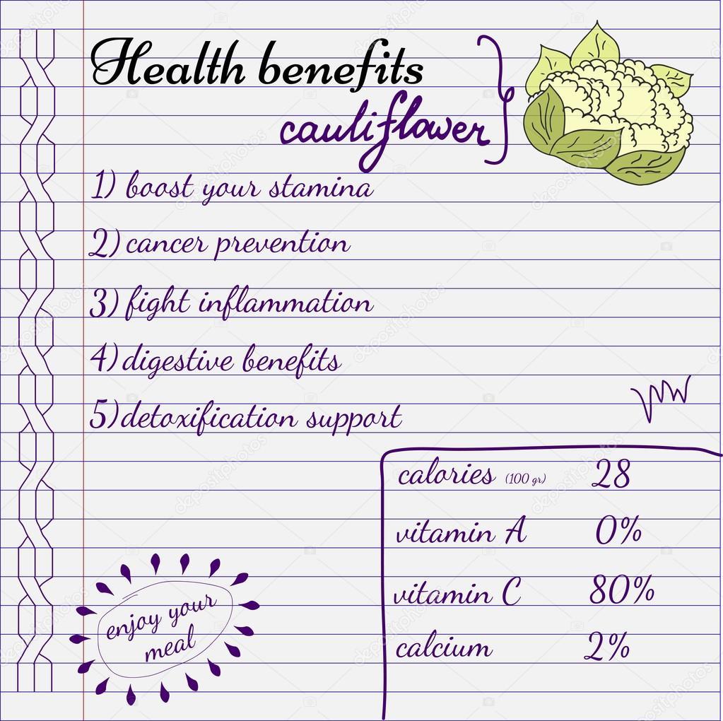 Avantages Pour La Sante De Chou Fleur Valeur Nutritive Les