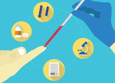 How to take finger prick blood sample illustration