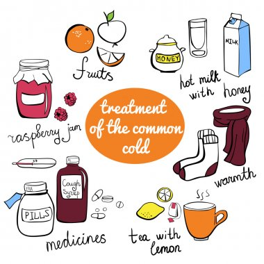 Set of doodles Illness theme