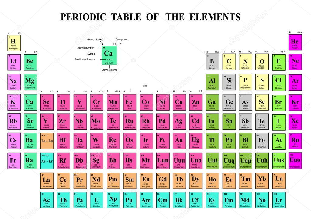 Tabla periodica de los elementos vector de stock popup1 78530162 tabla periodica de los elementos vector de stock urtaz Images