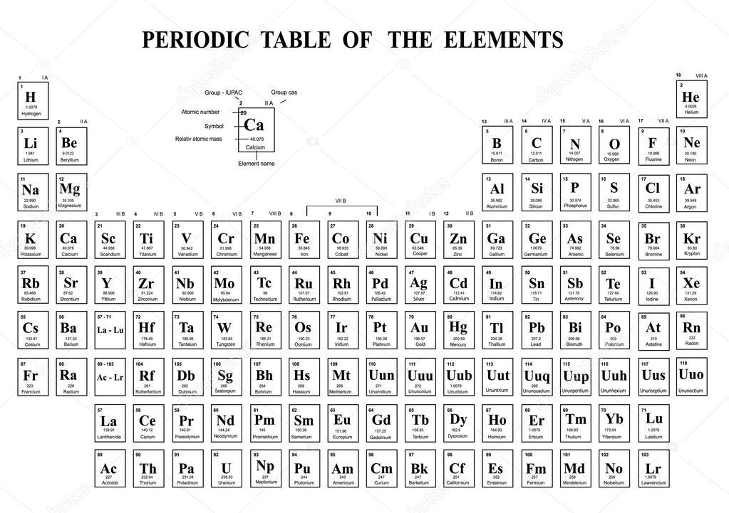 Tabla periodica de los elementos vector de stock popup1 78531720 tabla periodica de los elementos vector de stock urtaz Choice Image