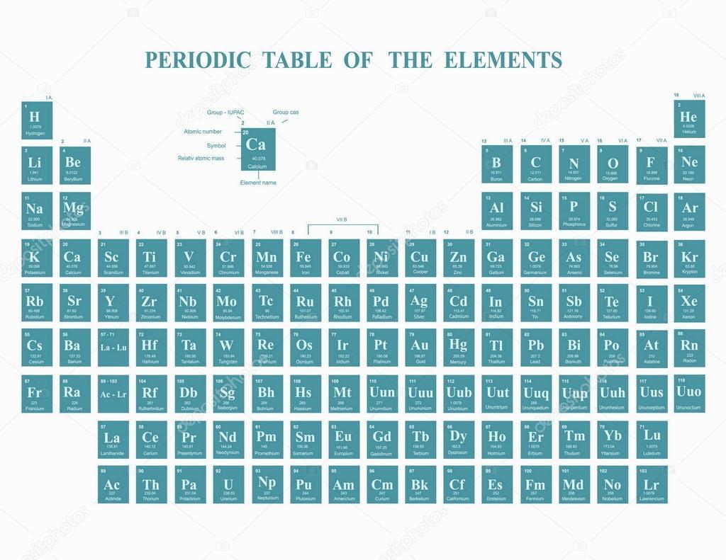 Tabla periodica de los elementos sobre fondo azul vector de stock tabla periodica de los elementos sobre fondo azul vector de stock urtaz Image collections