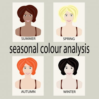Set for seasonal colour analysis. Four heads of women with different colors of hair, skin and eyes.