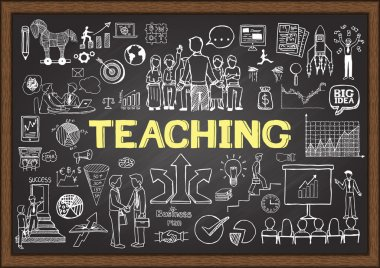 Doodles about teaching on  chalkboard