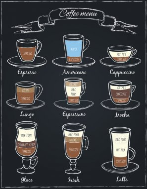 Poster of different  coffee in vintage style drawing with chalk on the blackboard.