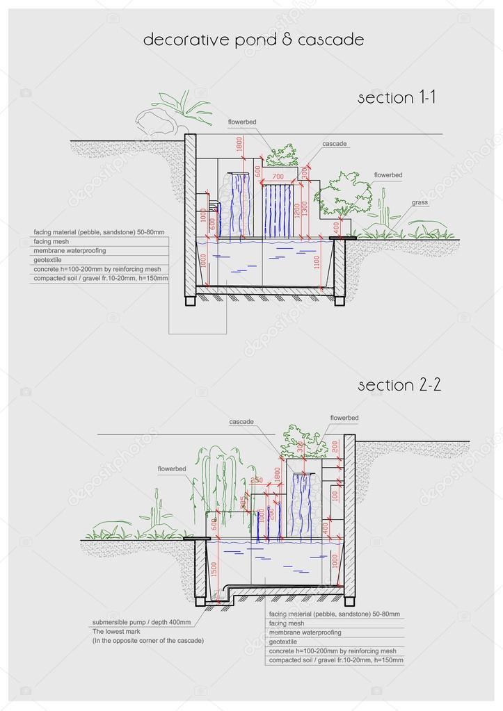 Pondless waterfall detailed scheme drawing — Stock Photo ...