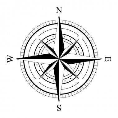 Wind rose compas