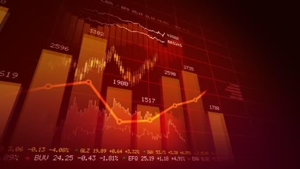 Animace údajů o finančních zásobách