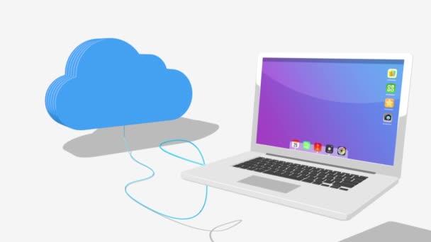 Cloud-Verbindung zu verschiedenen Geräten