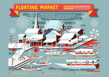 Floating Market Thailand Infographics