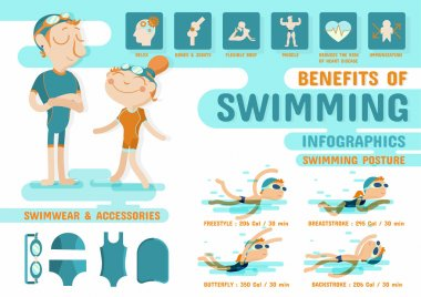 Benefits of Swimming infographics