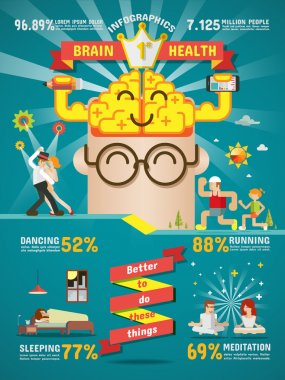 Brain health, better to do these things.