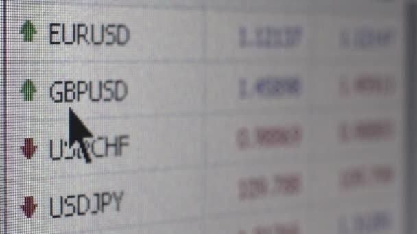 San Francisco Kalifornie, červenec 2016: Střední makro zobrazení měny fluctations na obrazovce s mělkým Dof