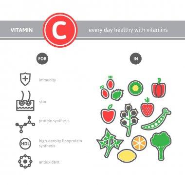 Medical vitamin C source infographics.
