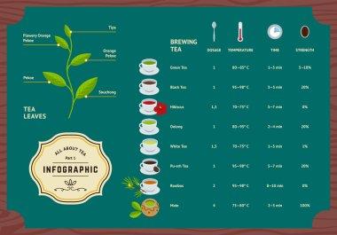 Vector Set of Tea Infographics