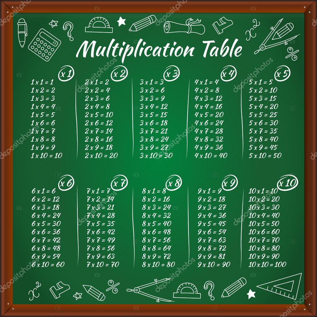 Table de multiplication sur ardoise vert avec dessins for Table de multiplication en tableau