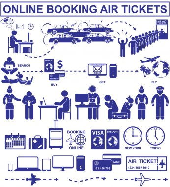 Online booking air tickets. Set vector stick figures and pictograms. Travel air flight icons and elements