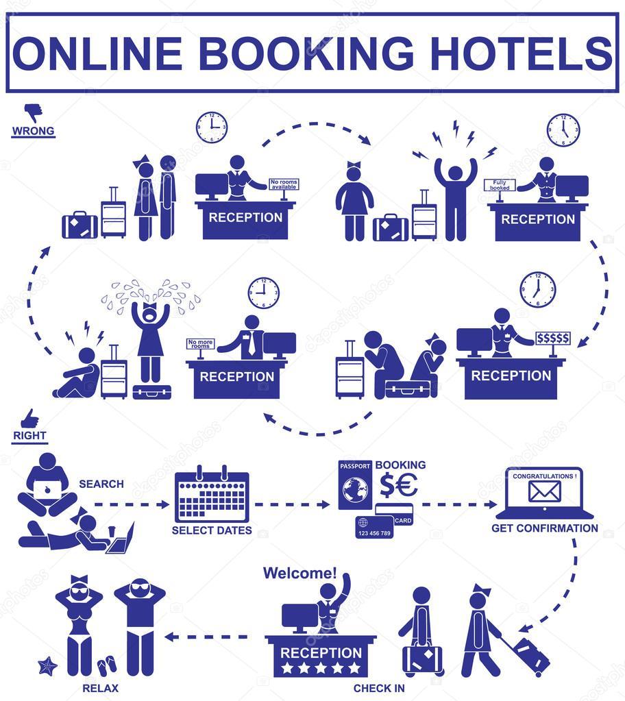 R servation en ligne h tels la valeur vector stick for Reservation hotel gratuit