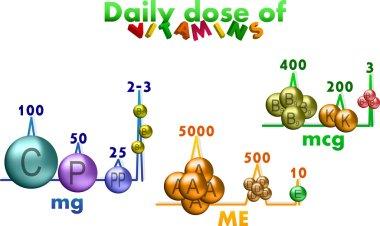 daily dose of vitamins