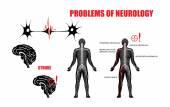 Fotografie PROBLEMS OF NEUROLOGY