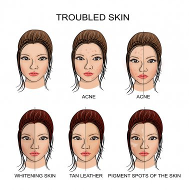 troubled skin and healthy skin