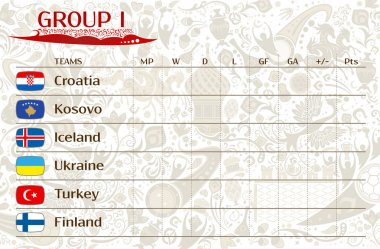 European qualifiers matches, group I table of results
