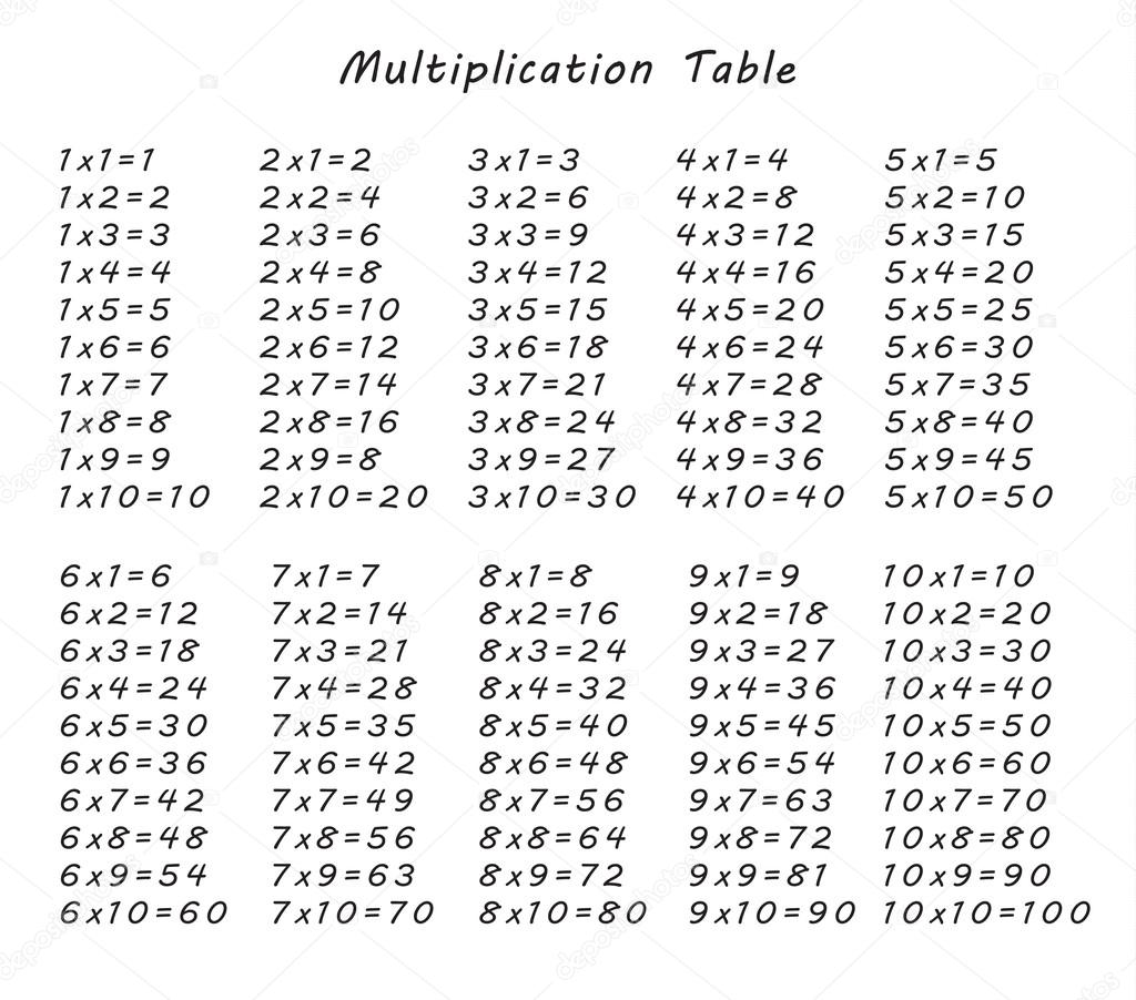 Table de multiplication entre 1 et 10 aussi p dagogiques for Table de multiplication de 6 7 8 9