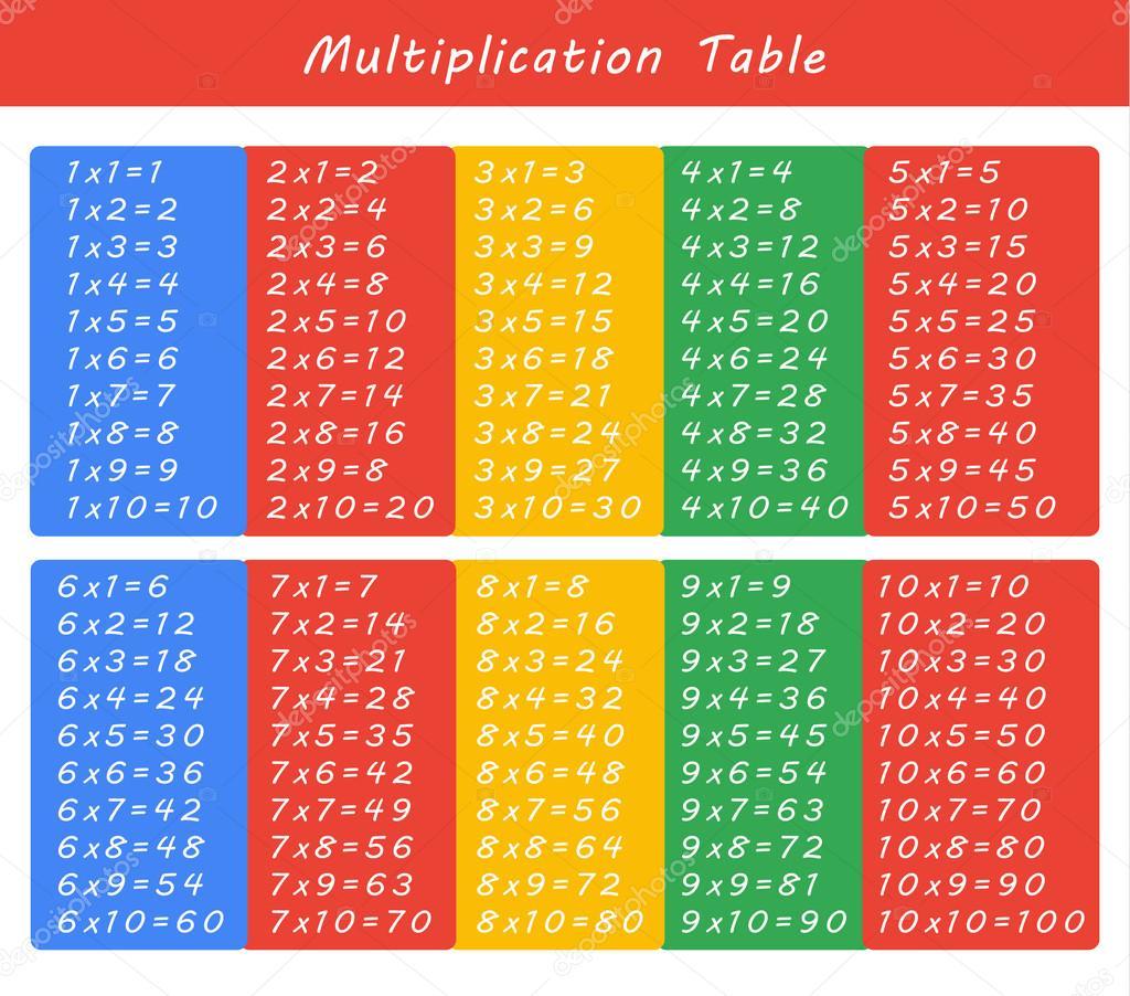 Table de multiplication color entre aussi p dagogiques de - Toute les table de multiplication de 1 a 100 ...