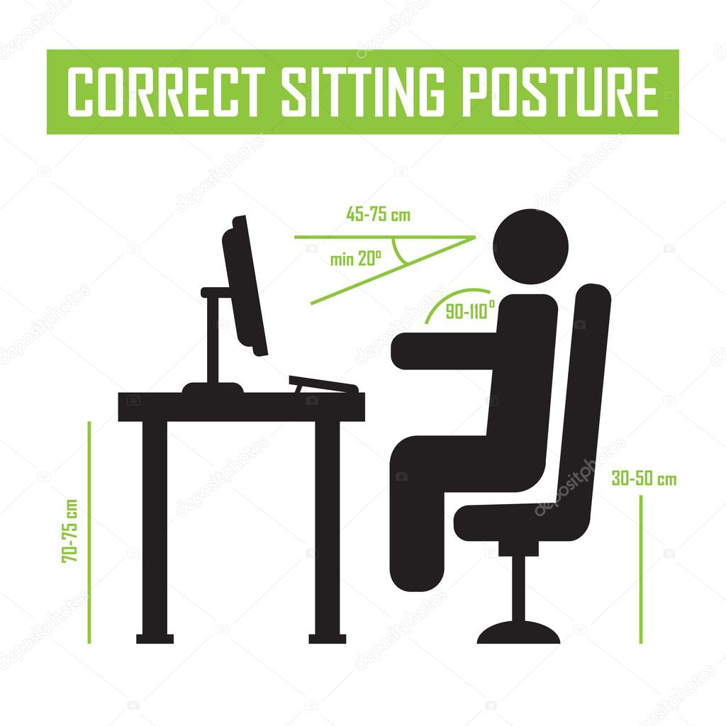 Correct sitting posture correct position of persons