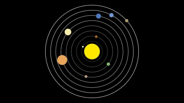 planets orbiting video - 852×480