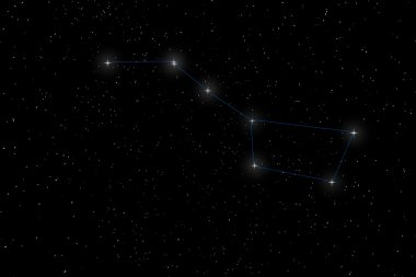 Big Dipper Constellation, Ursa Major, The Great Bear