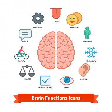 Brain function icons set